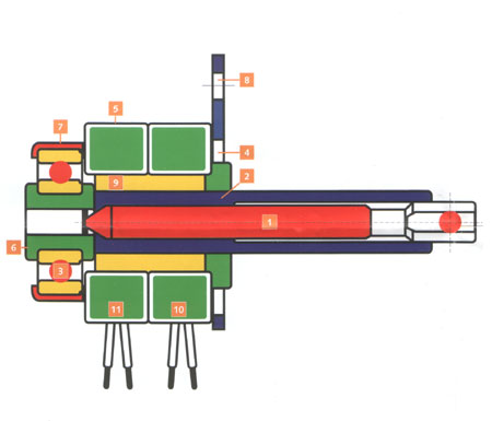 Linear actuator picture 02