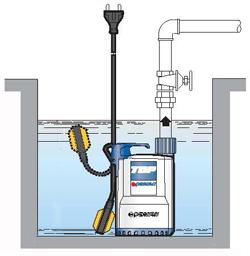 TOP submersible pump application